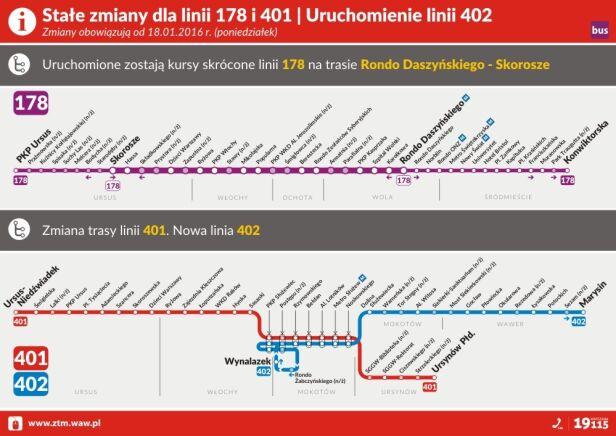 Schemat zmian tras linii 178, 401 i 402 Ztm.waw.pl